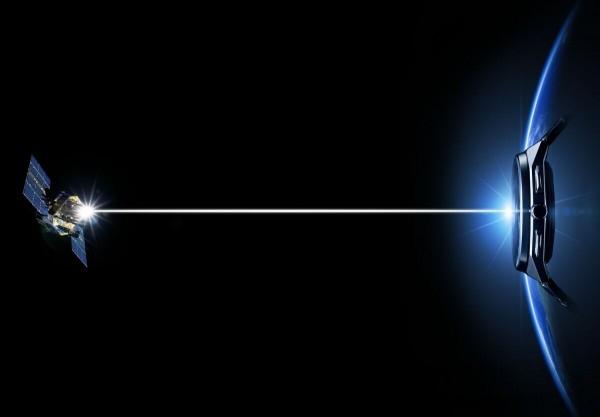 光動能衛星對時錶F900是全球最薄的光動能GPS衛星同步對時時計, 腕錶具有全球最快的3秒信號接收速度。