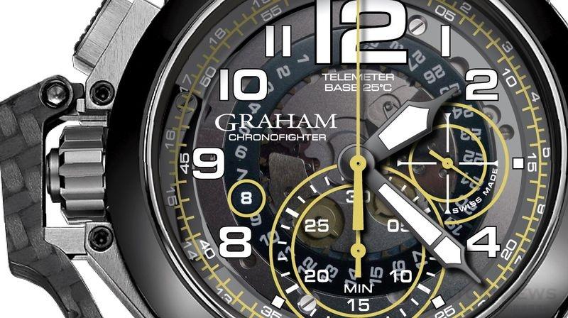 GRAHAM Chronofighter Oversize Target黑武士與綠魔鬼 高科技軍用裝備風格