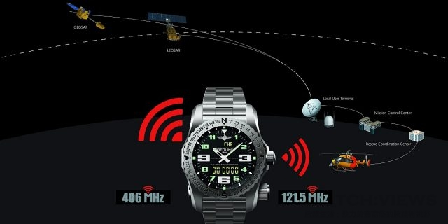 COSPAS-SARSAT搜救系統係利用低軌繞極衛星之轉送,使PLB等緊急發爆裝置發出的121.5MHz及406MHz之遇險警告信號,並傳至岸上的地面終端站(LUT),再利用衛星收到的遇險信號頻變而計算出遇險者位置,並將其結果傳至任務管制中心(MCC)協調搜救工作。