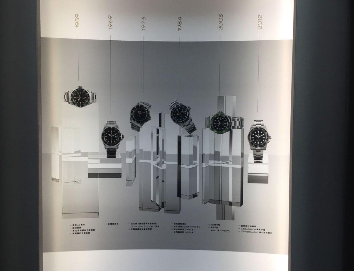 勞力士Submariner自1950年代至今的錶款演變。