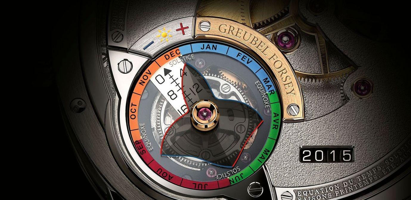 【腕錶指南】圍繞太陽的真實軌跡:時間等式腕錶(中)